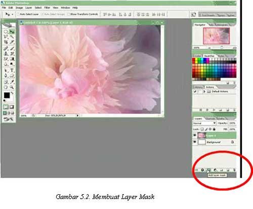 Tutorial Adobe Photoshop - Layer Mask